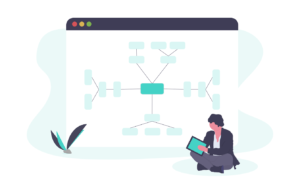 Integrated Digital Marketing Strategy